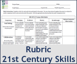 Youth Performance Evaluation Rubric for PBL Service Learning and Experiential Learning